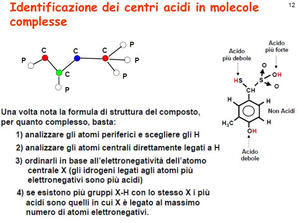 Identificazione dei centri acidi in molecole complesse