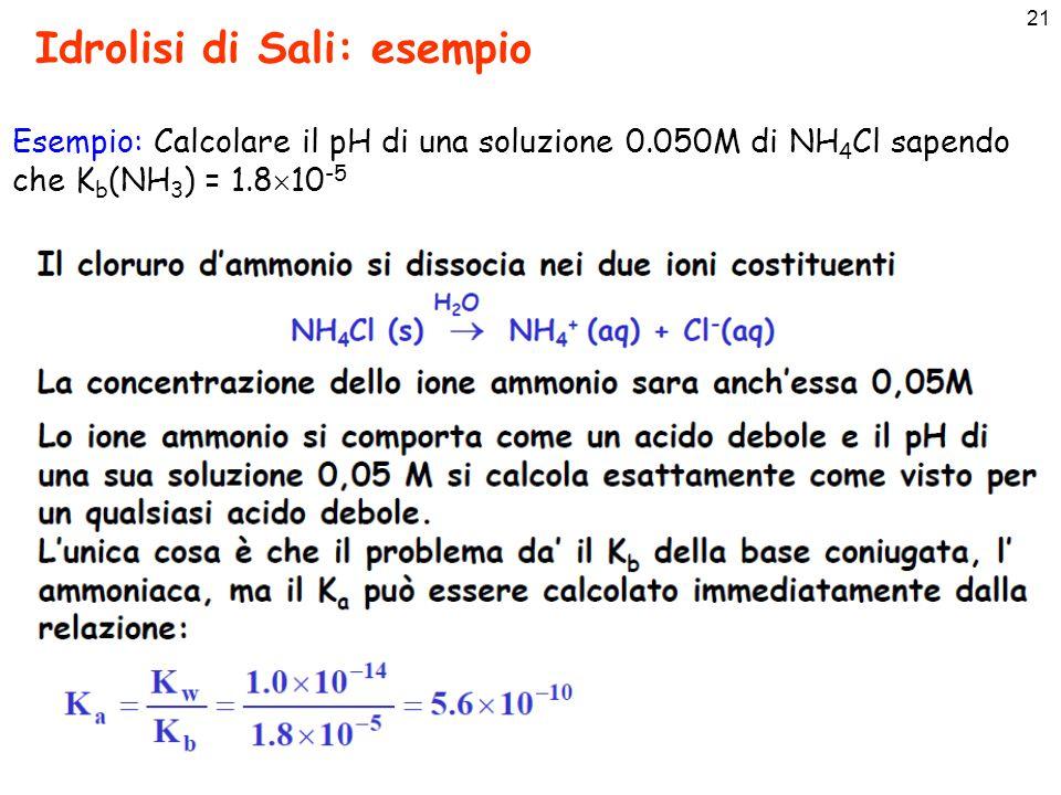 Idrolisi di Sali: esempio