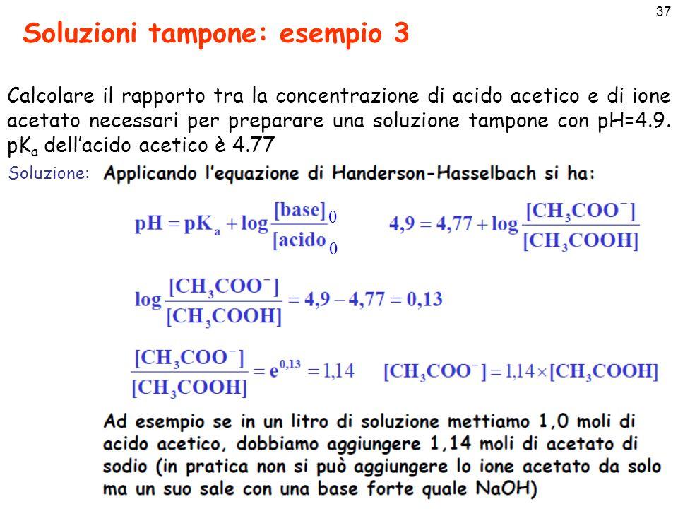 Soluzioni tampone: esempio 3