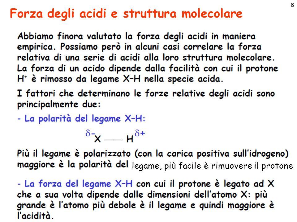 Forza degli acidi e struttura molecolare