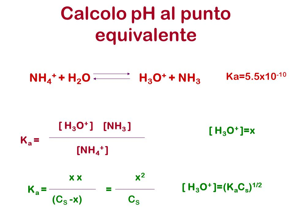 Calcolo pH al punto equivalente