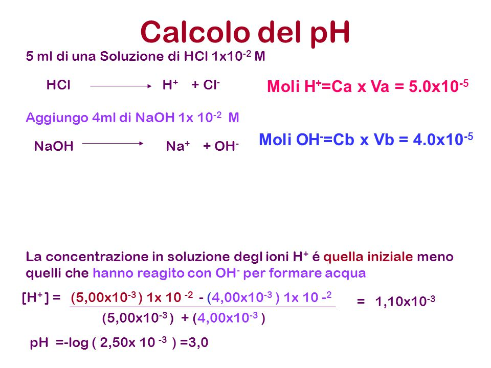 Calcolo del pH Moli H+=Ca x Va = 5.0x10-5 Moli OH-=Cb x Vb = 4.0x10-5