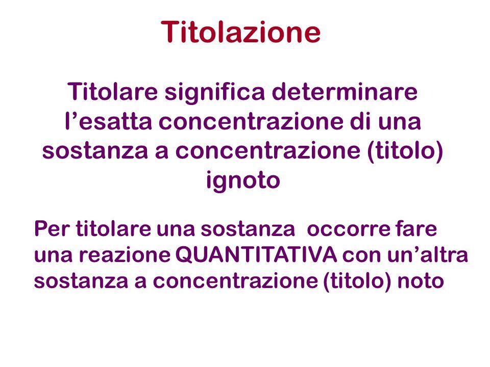 Titolazione Titolare significa determinare l'esatta concentrazione di una sostanza a concentrazione (titolo) ignoto.