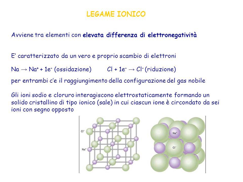 LEGAME IONICO Avviene tra elementi con elevata differenza di elettronegatività. E' caratterizzato da un vero e proprio scambio di elettroni.