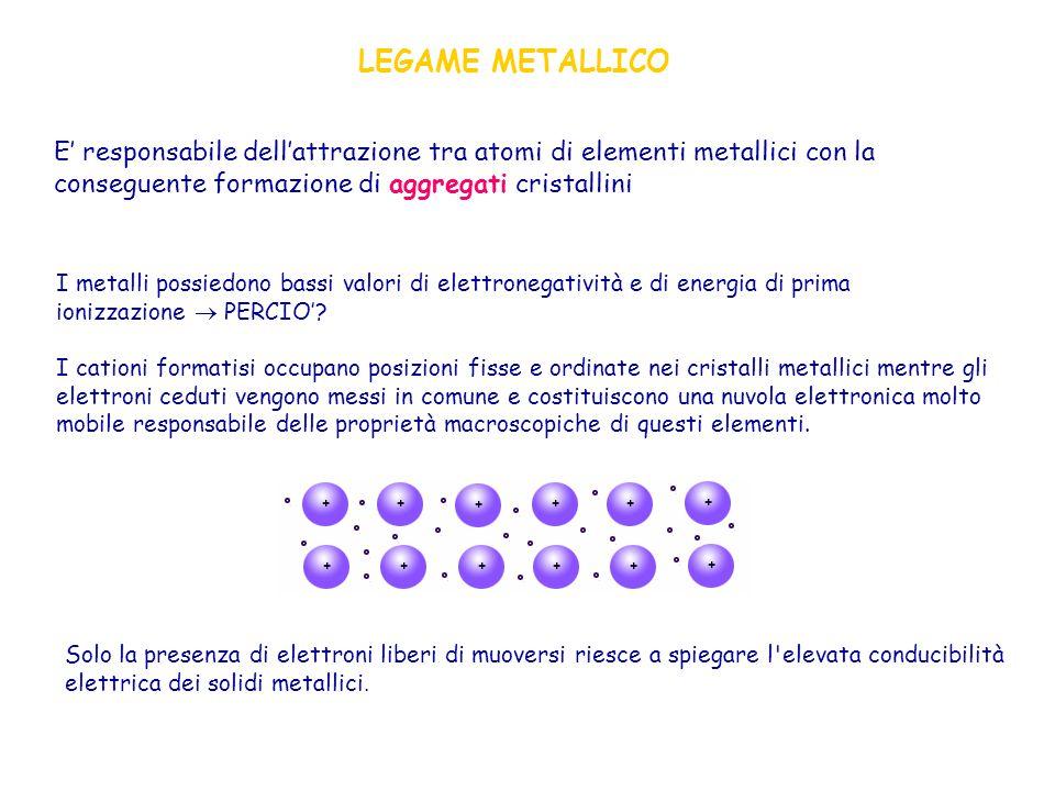 LEGAME METALLICO E' responsabile dell'attrazione tra atomi di elementi metallici con la conseguente formazione di aggregati cristallini.