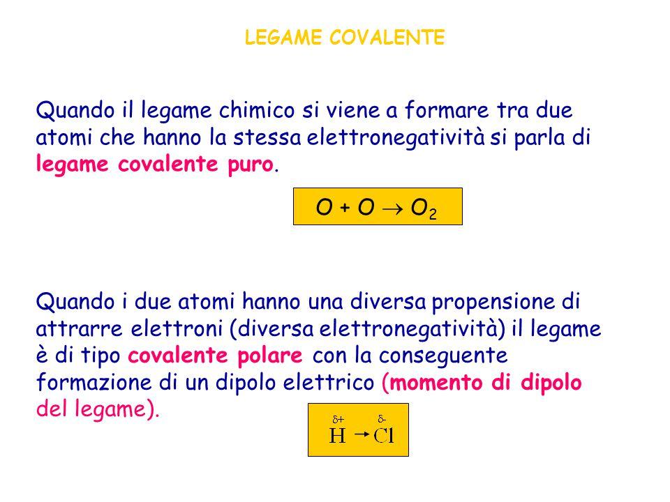 LEGAME COVALENTE Quando il legame chimico si viene a formare tra due atomi che hanno la stessa elettronegatività si parla di legame covalente puro.