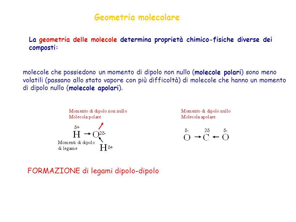Geometria molecolare FORMAZIONE di legami dipolo-dipolo