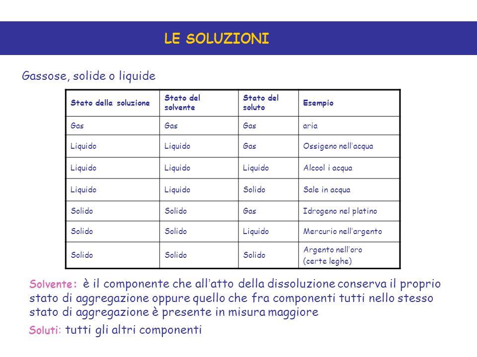 LE SOLUZIONI Gassose, solide o liquide