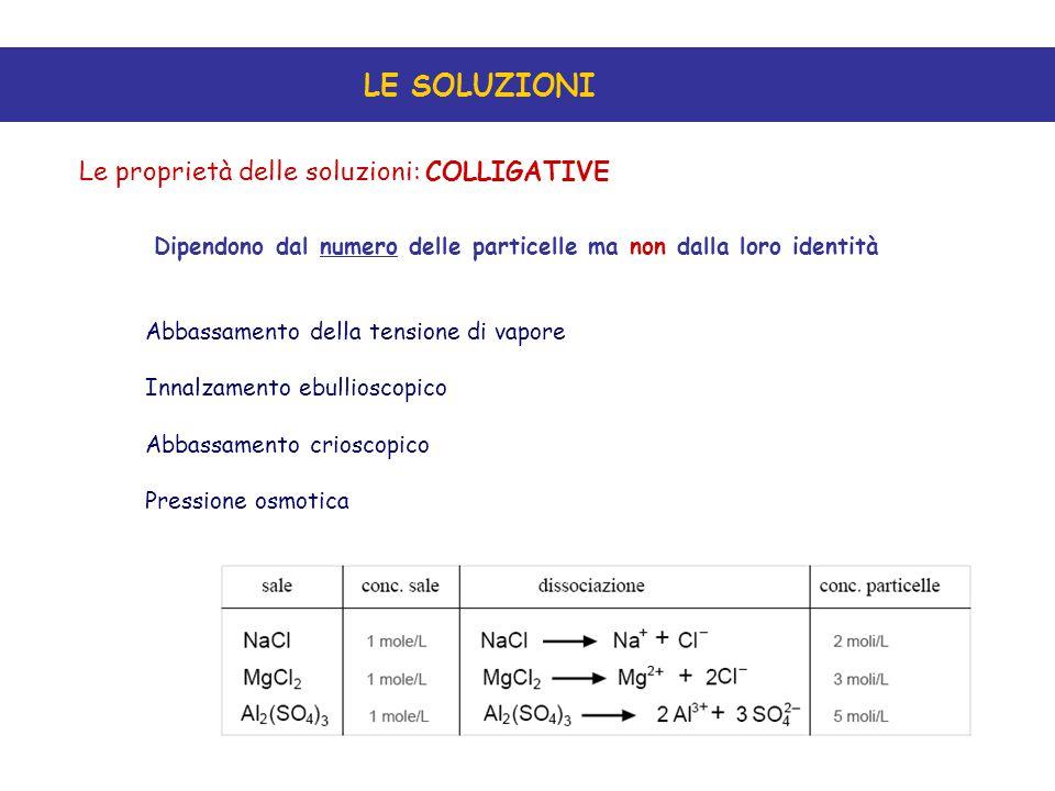 LE SOLUZIONI Le proprietà delle soluzioni: COLLIGATIVE