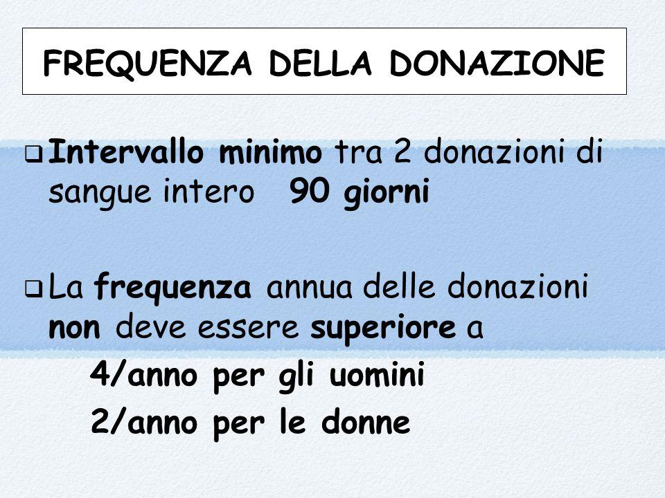 FREQUENZA DELLA DONAZIONE