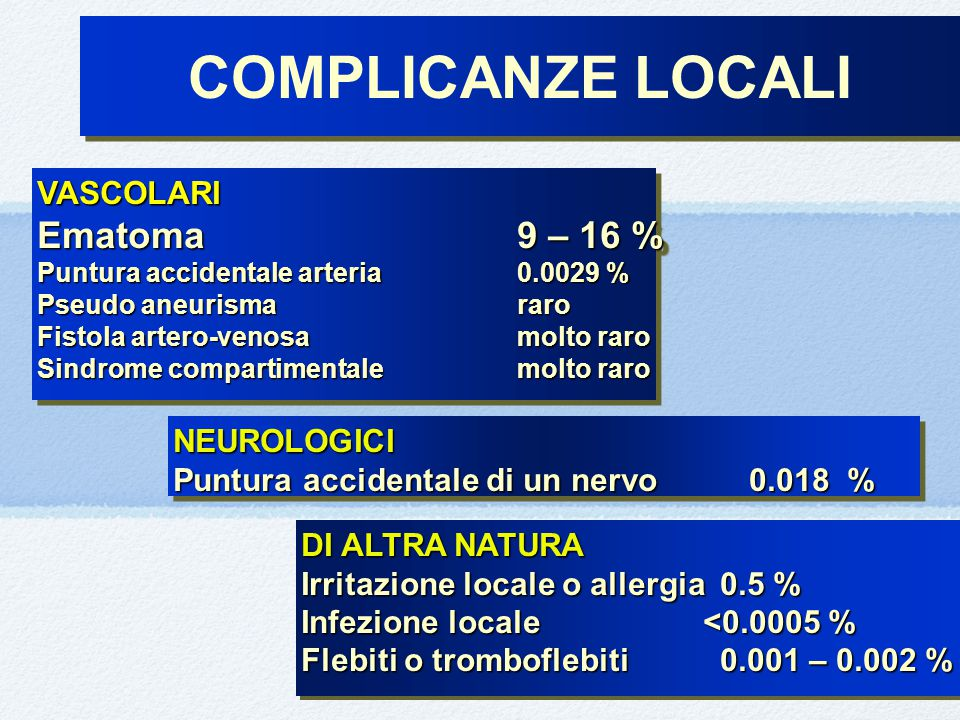 COMPLICANZE LOCALI Ematoma 9 – 16 % VASCOLARI NEUROLOGICI
