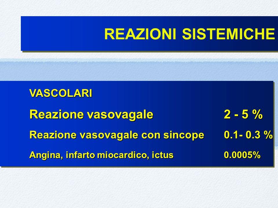 REAZIONI SISTEMICHE Reazione vasovagale 2 - 5 %