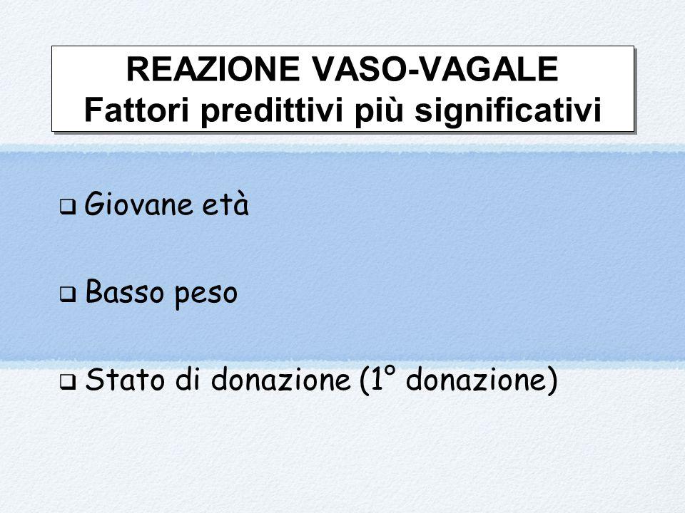 REAZIONE VASO-VAGALE Fattori predittivi più significativi