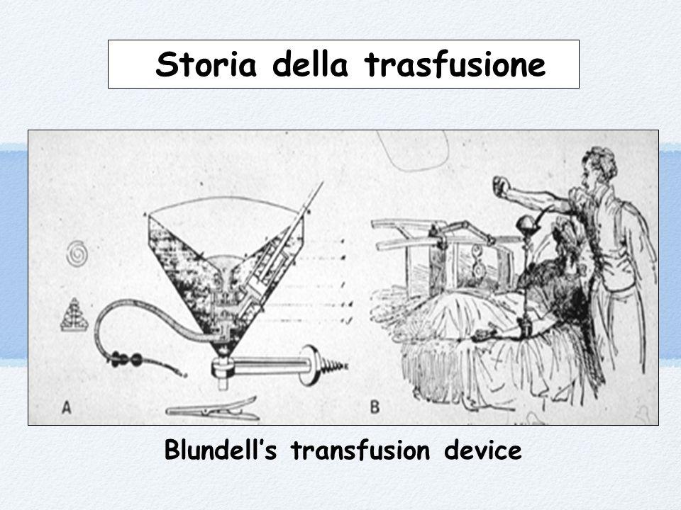 Storia della trasfusione Blundell's transfusion device