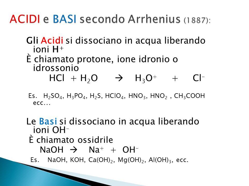 ACIDI e BASI secondo Arrhenius (1887):