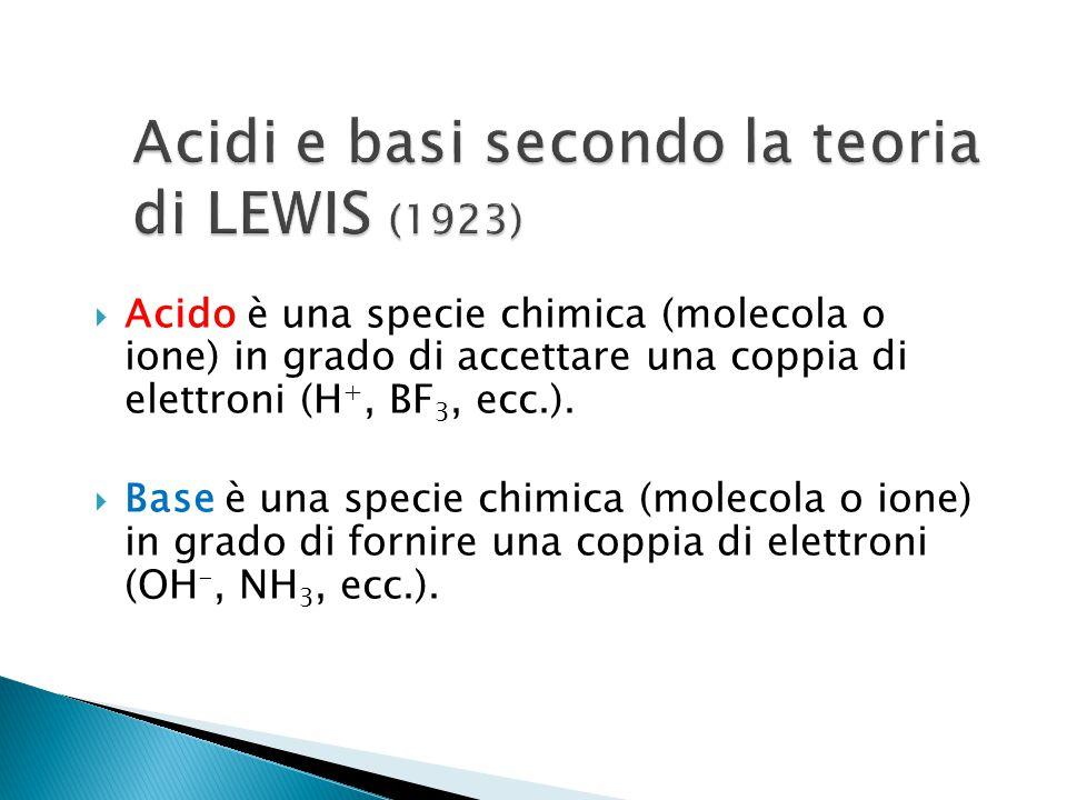 Acidi e basi secondo la teoria di LEWIS (1923)