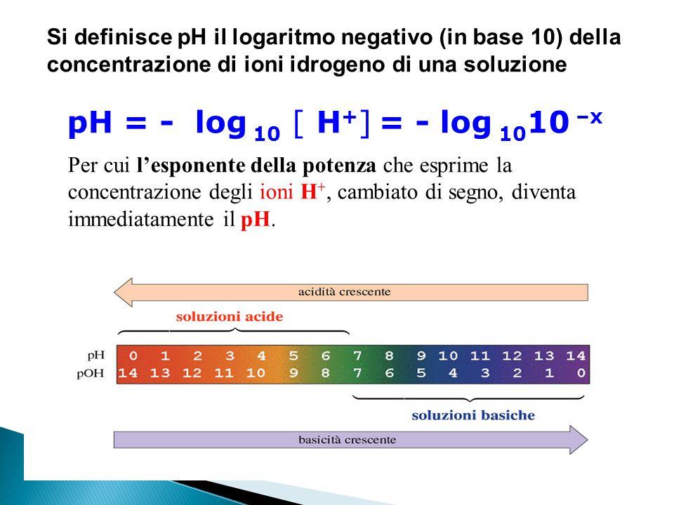 Si definisce pH il logaritmo negativo (in base 10) della concentrazione di ioni idrogeno di una soluzione