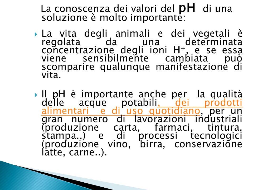 La conoscenza dei valori del pH di una soluzione è molto importante: