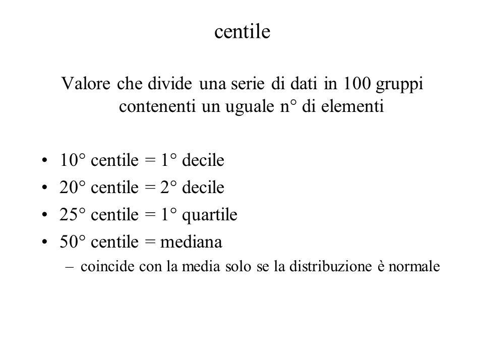 centile Valore che divide una serie di dati in 100 gruppi contenenti un uguale n° di elementi. 10° centile = 1° decile.