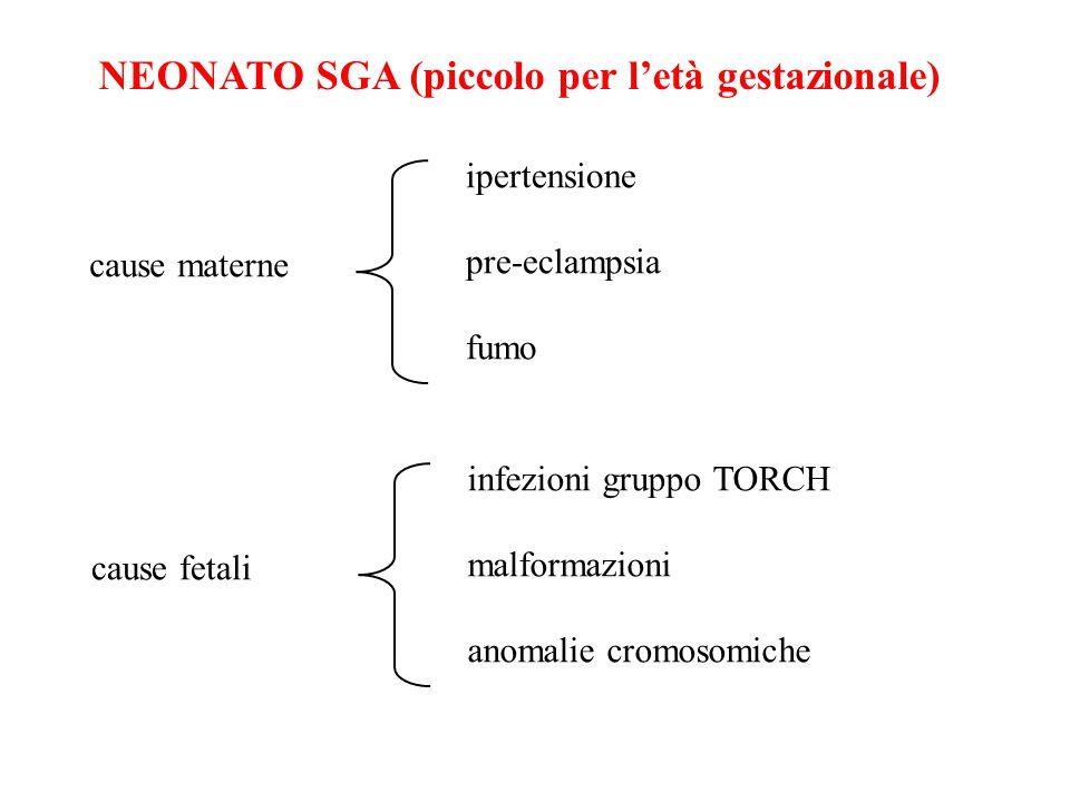 NEONATO SGA (piccolo per l'età gestazionale)
