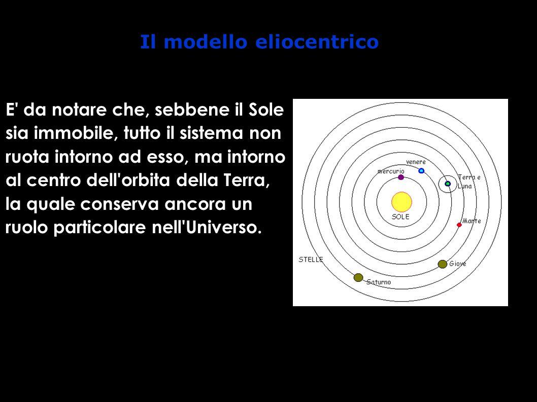 Il modello eliocentrico