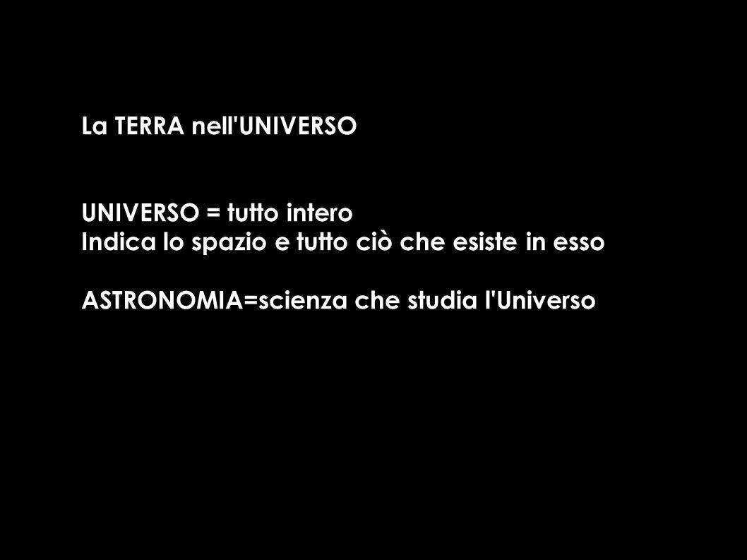 La TERRA nell UNIVERSO UNIVERSO = tutto intero. Indica lo spazio e tutto ciò che esiste in esso.