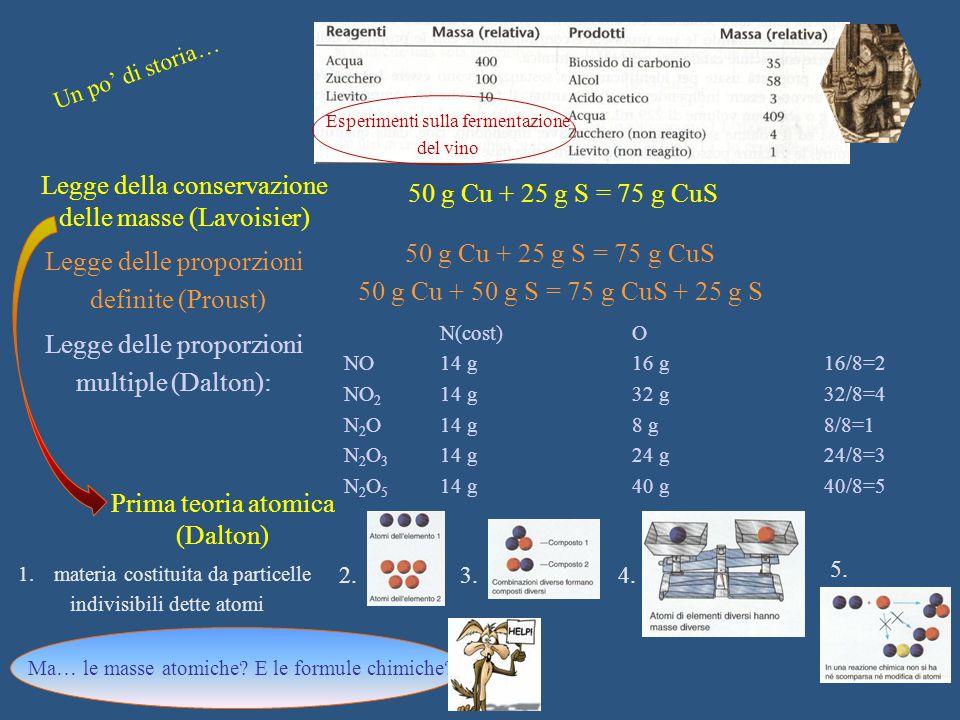 Legge della conservazione delle masse (Lavoisier)
