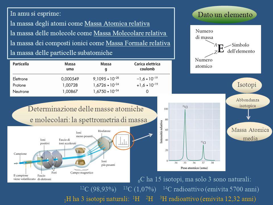 Determinazione delle masse atomiche