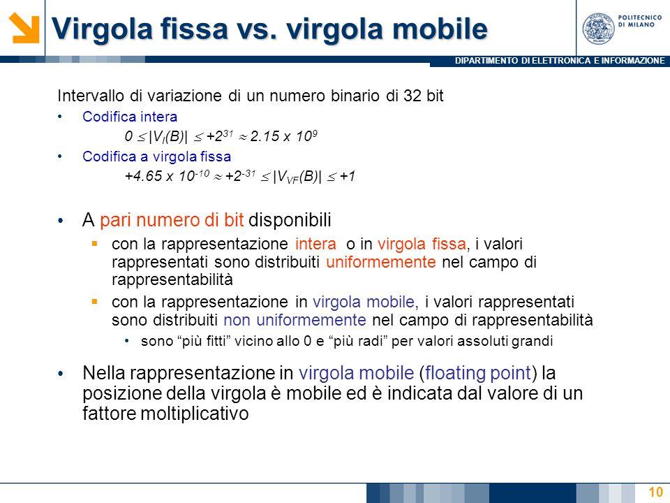 Virgola fissa vs. virgola mobile
