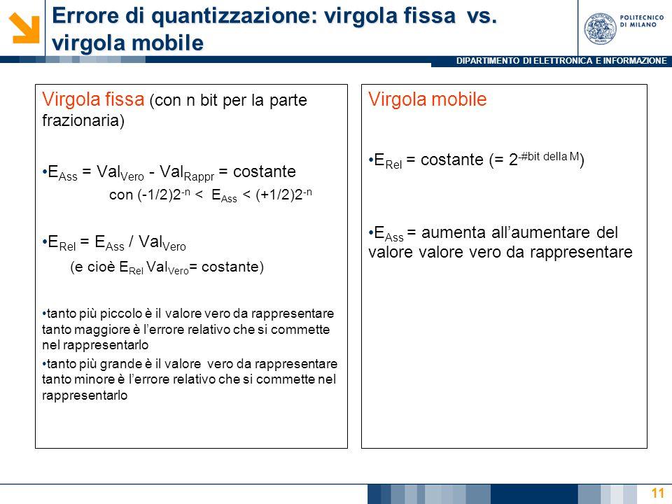 Errore di quantizzazione: virgola fissa vs. virgola mobile
