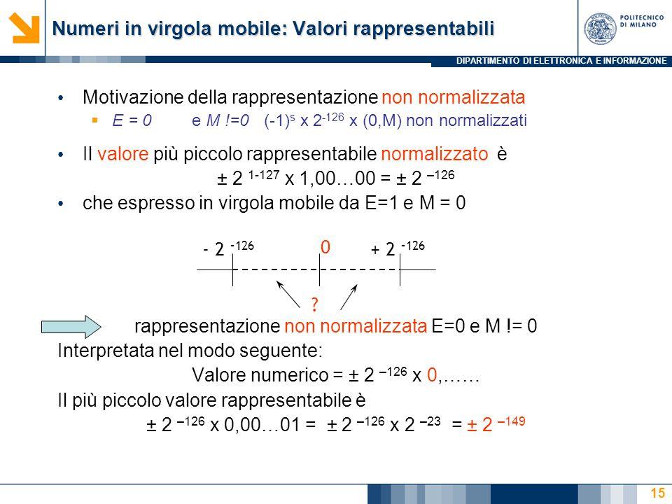 Numeri in virgola mobile: Valori rappresentabili