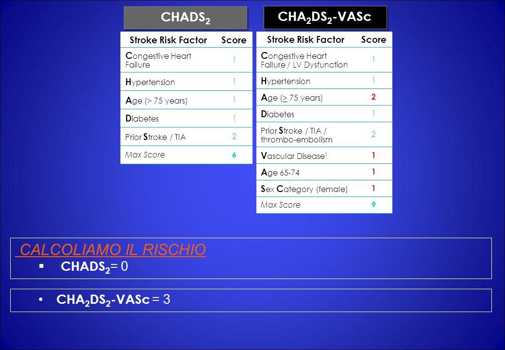 CALCOLIAMO IL RISCHIO CHADS2 CHA2DS2-VASc CHADS2= 0 CHA2DS2-VASc = 3