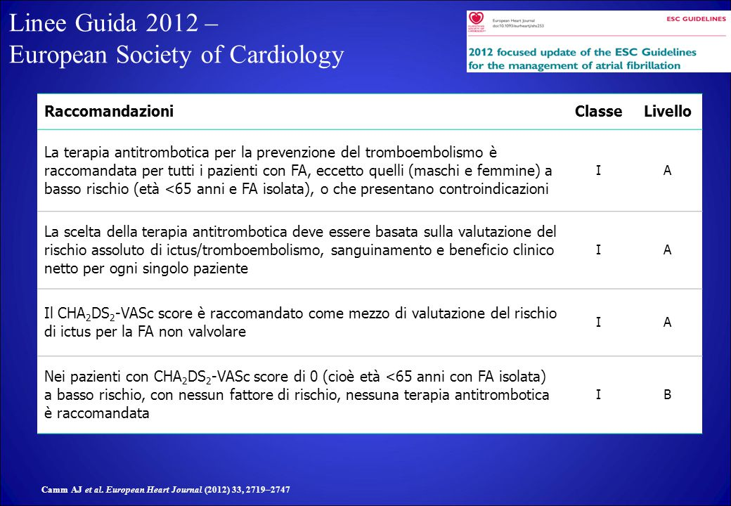 Linee Guida 2012 – European Society of Cardiology