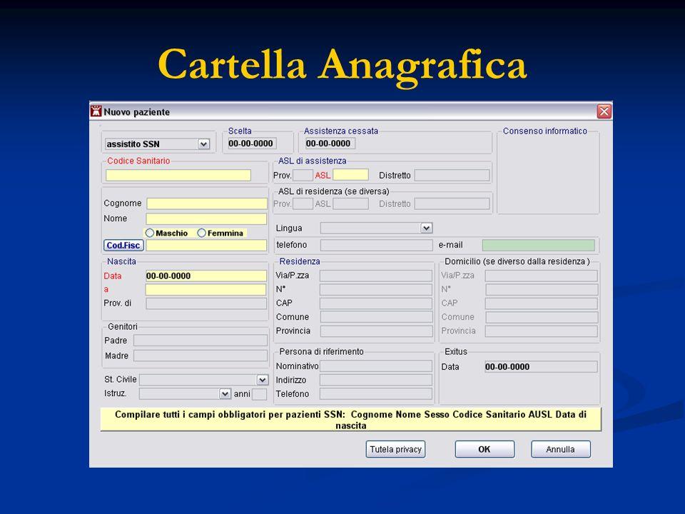 Cartella Anagrafica