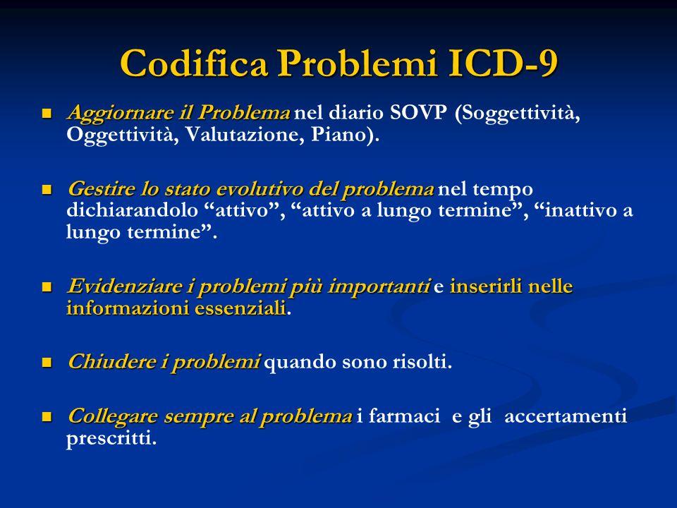 Codifica Problemi ICD-9