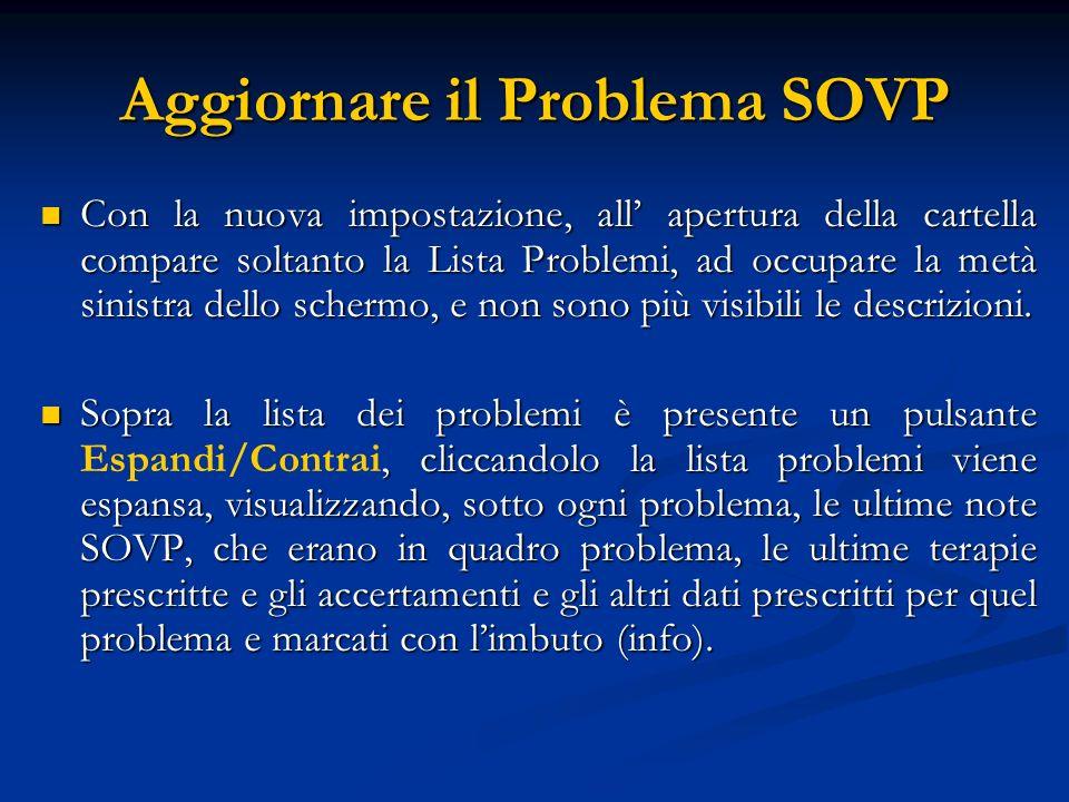 Aggiornare il Problema SOVP