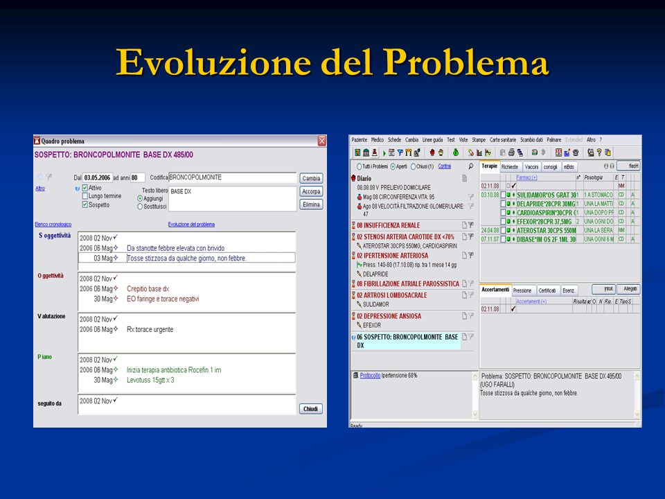 Evoluzione del Problema