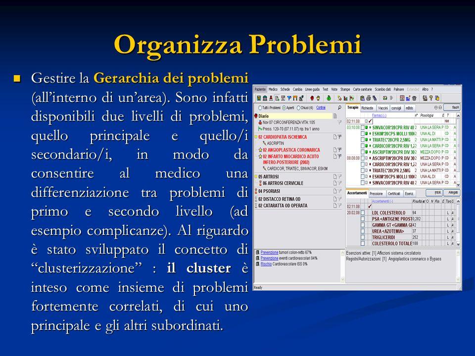 Organizza Problemi