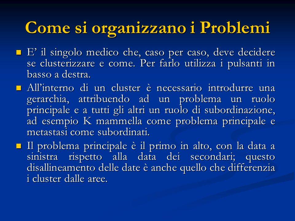 Come si organizzano i Problemi