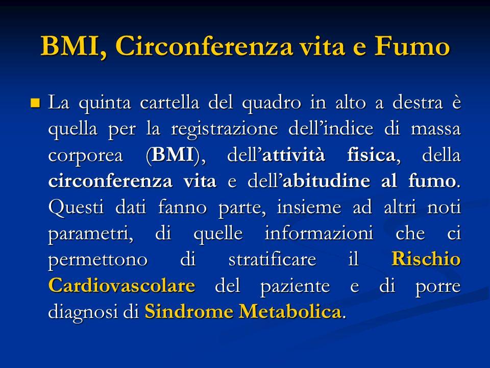 BMI, Circonferenza vita e Fumo