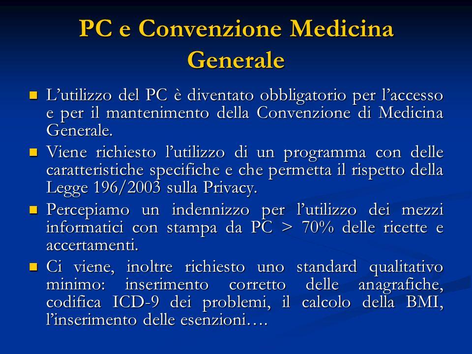 PC e Convenzione Medicina Generale