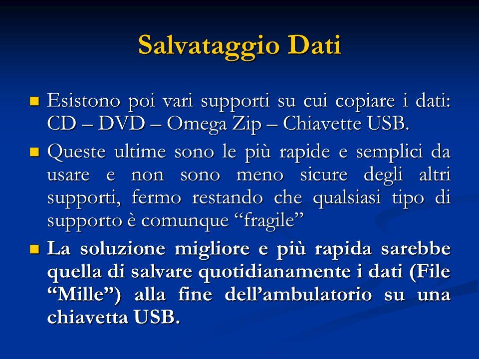 Salvataggio Dati Esistono poi vari supporti su cui copiare i dati: CD – DVD – Omega Zip – Chiavette USB.