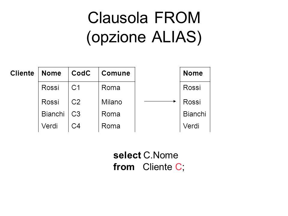 Clausola FROM (opzione ALIAS)