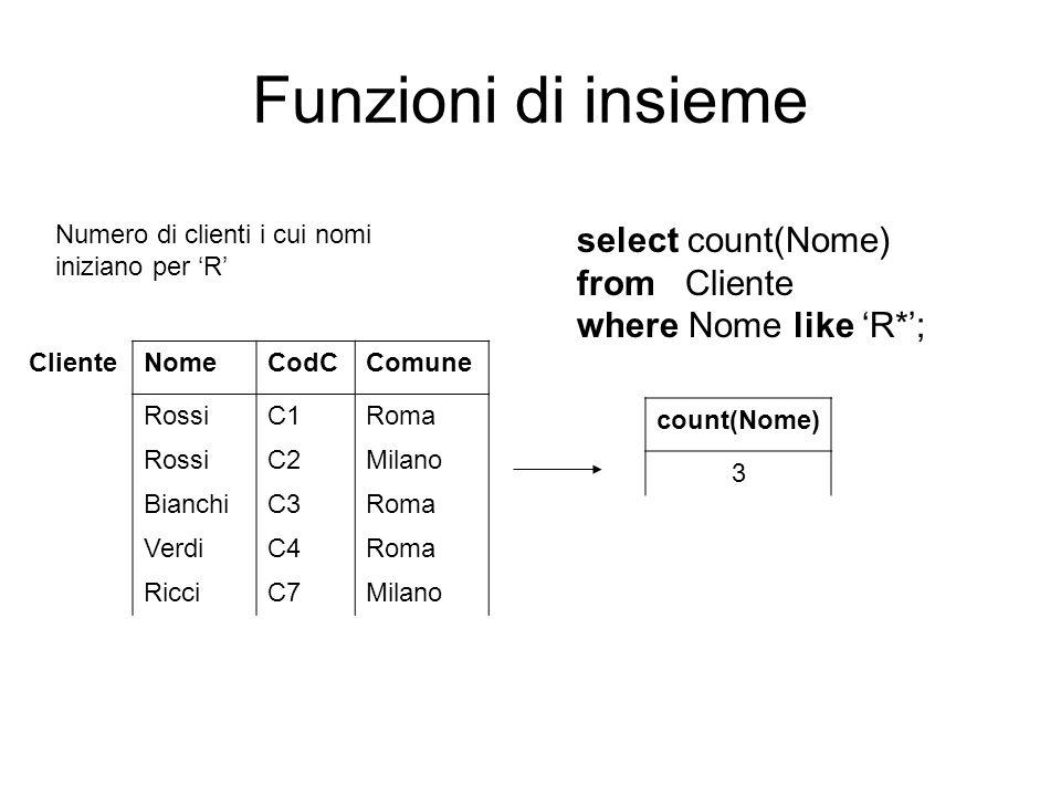 Funzioni di insieme select count(Nome) from Cliente