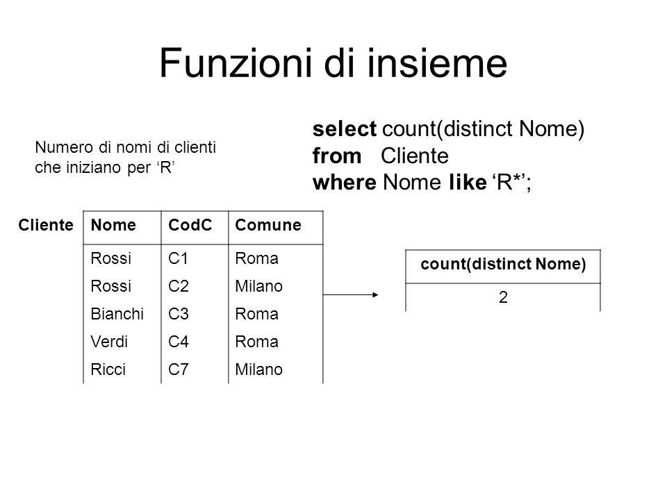 Funzioni di insieme select count(distinct Nome) from Cliente