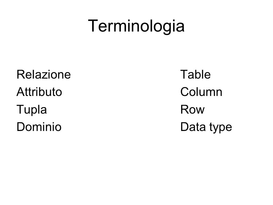 Terminologia Relazione Table Attributo Column Tupla Row
