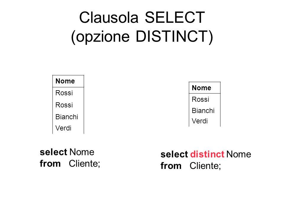 Clausola SELECT (opzione DISTINCT)