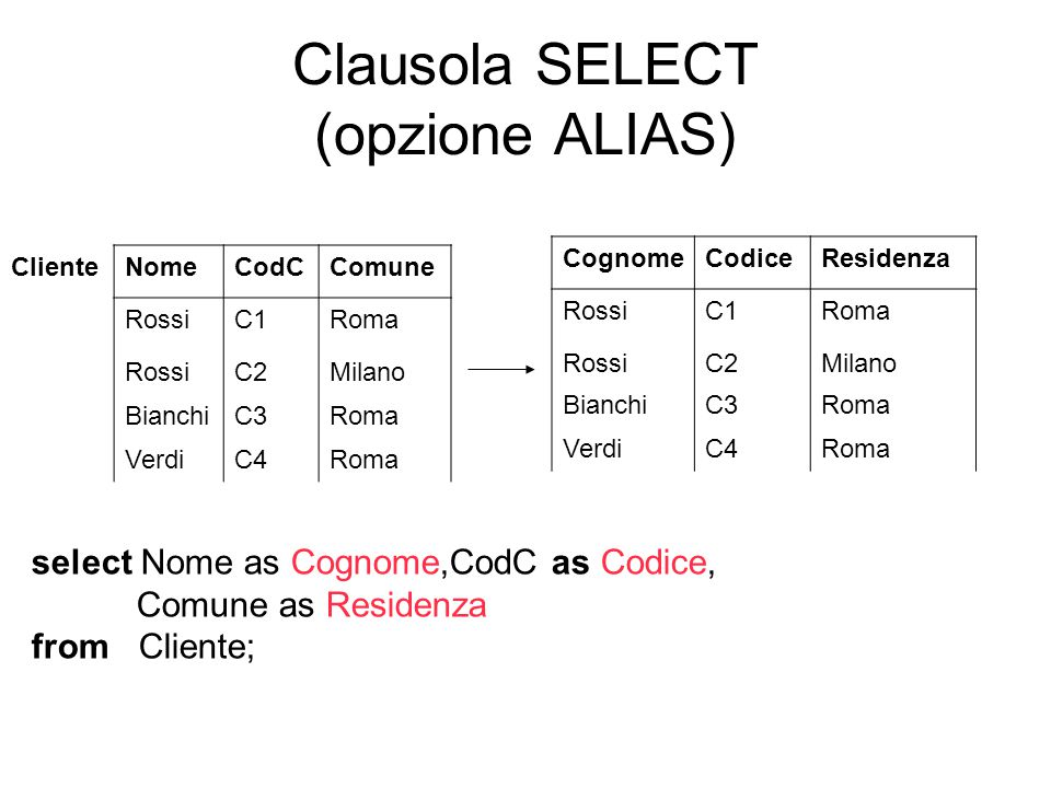 Clausola SELECT (opzione ALIAS)