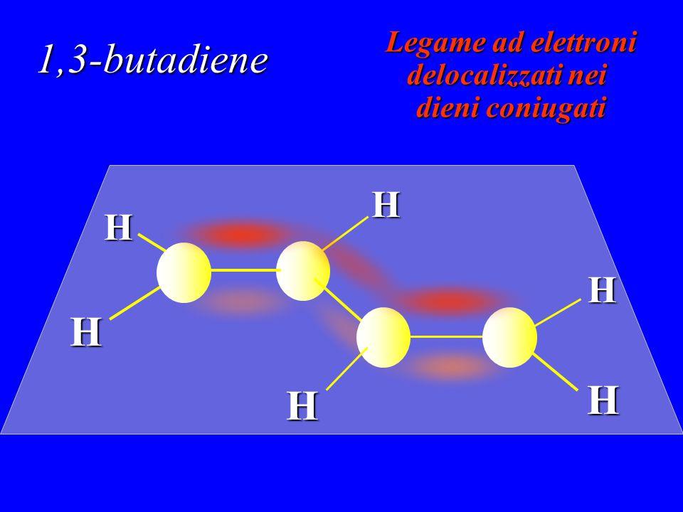 1,3-butadiene H H H H H H Legame ad elettroni delocalizzati nei