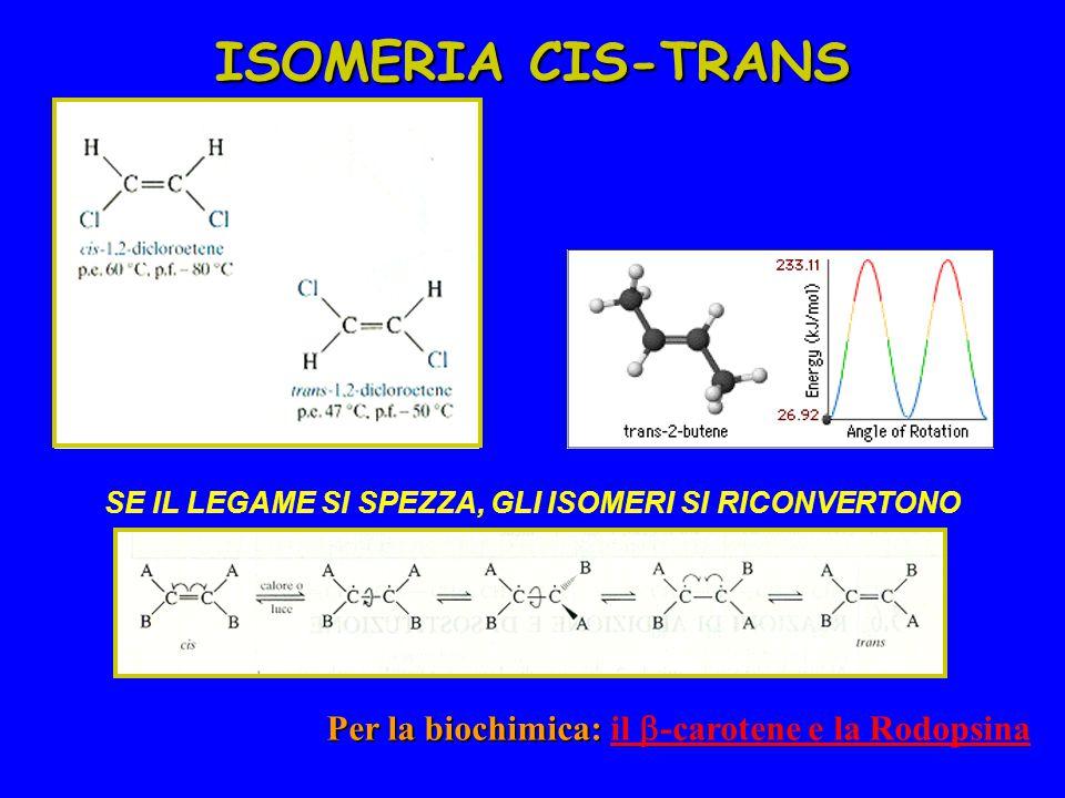 ISOMERIA CIS-TRANS Per la biochimica: il b-carotene e la Rodopsina